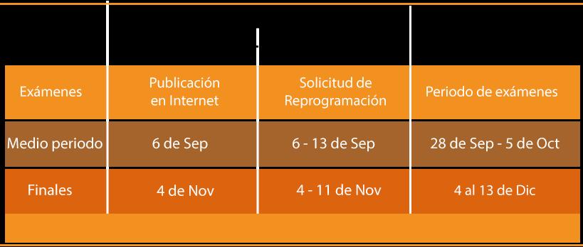 Calendario De Examenes.Reglamento De Examenes Facultad De Economia Y Negocios