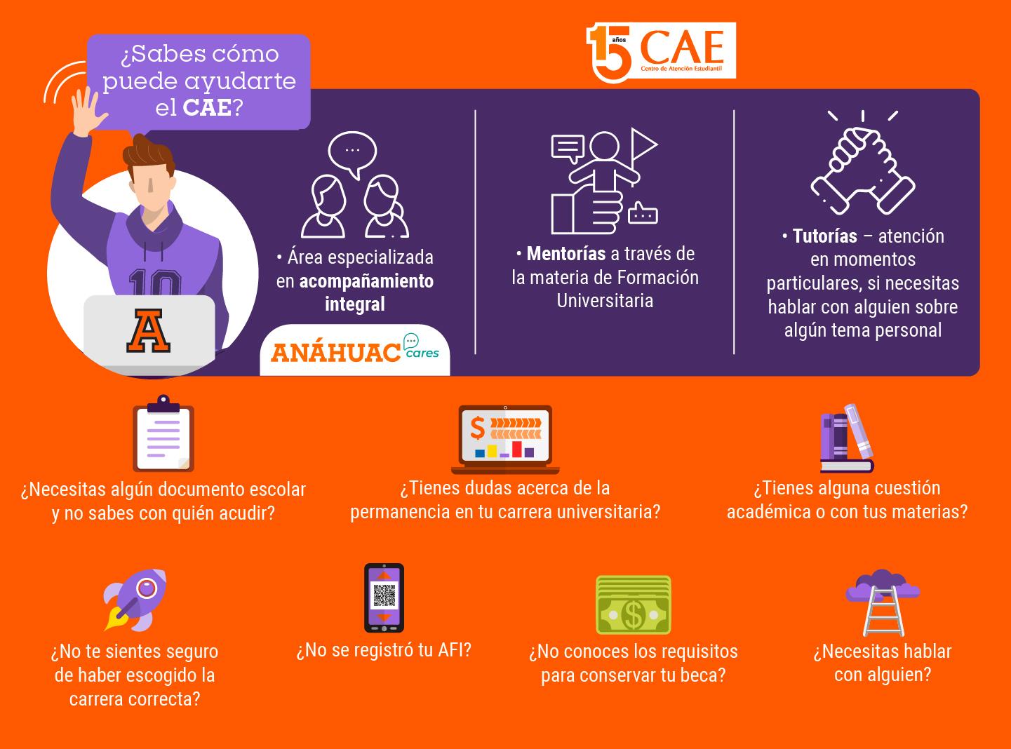 ¿En qué te ayuda el CAE?