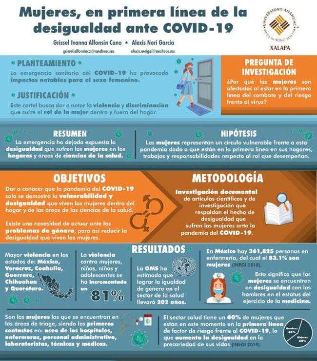 1 / 2 - Alumnos de Medicina Ganan el Tercer Lugar en el Concurso Mexicanas de Ciencia