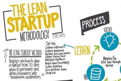 Lean Startup: Nueva Manera de Emprender